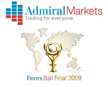 Дилинговый центр Admiral Markets