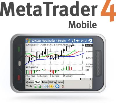 Мобильный трейдинг. Мобильный терминал MT4. MetaTrader 4 Mobile