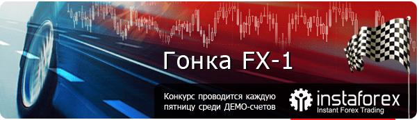 """Конкурс трейдеров """"Гонка FX-1"""" от InstaForex"""