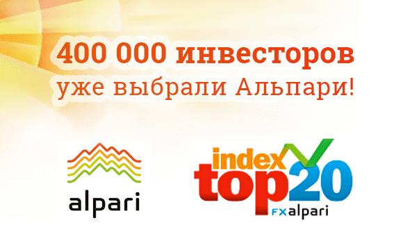 index top 20