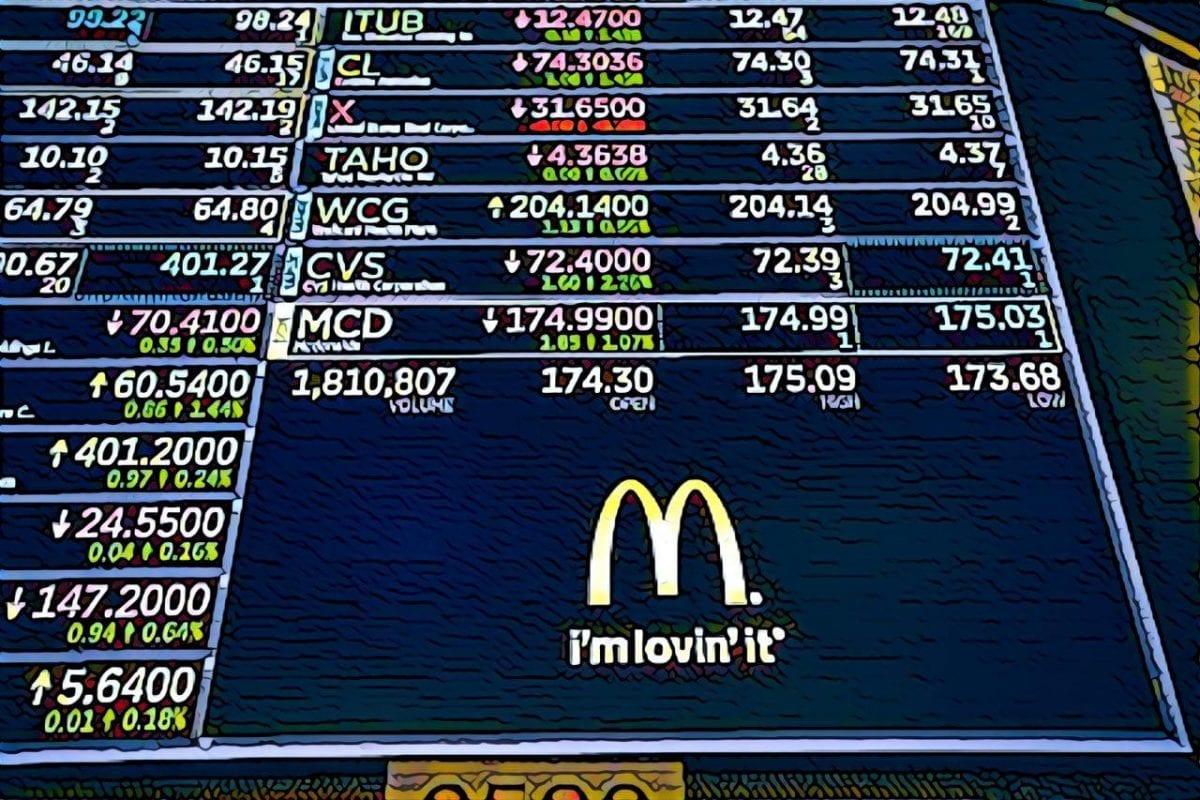 Торговля акциями McDonald's. Как купить акции МакДональдс.