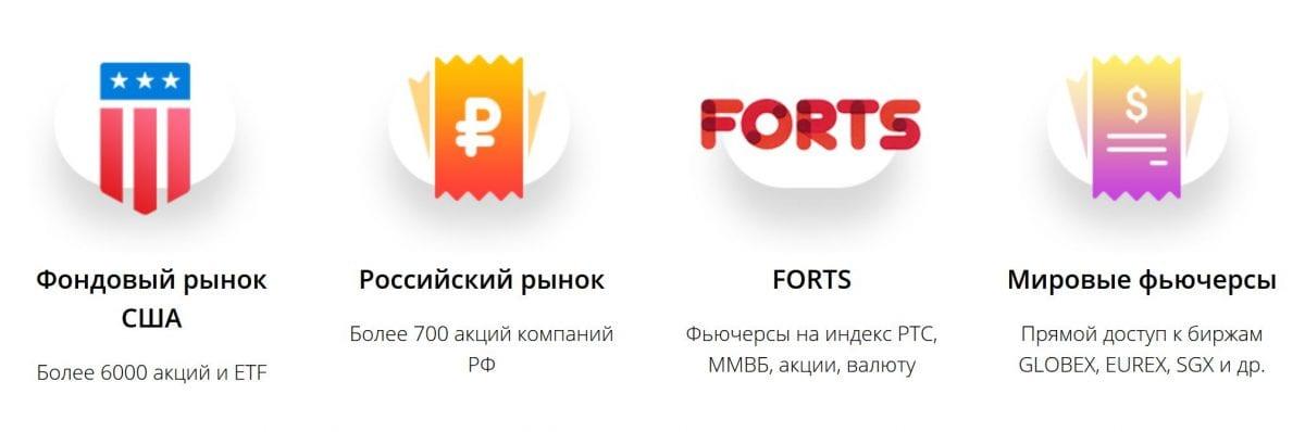 инструменты finam.eu