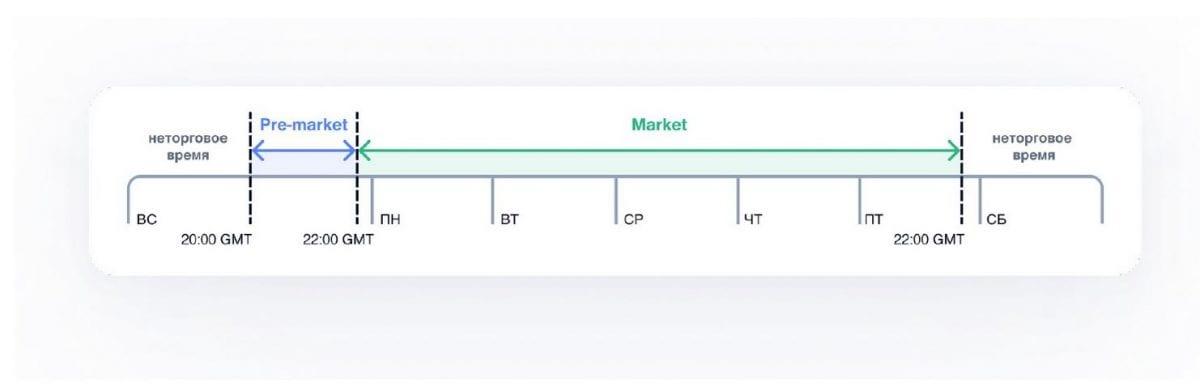 Nox - торговая система на межбанковском рынке.