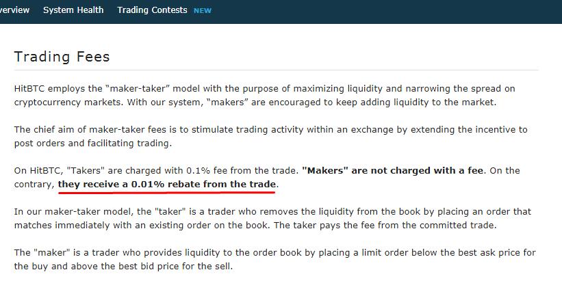 Комиссии на вывод на HitBTC