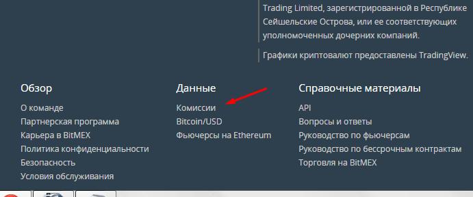 Комиссии на бирже BitMEX