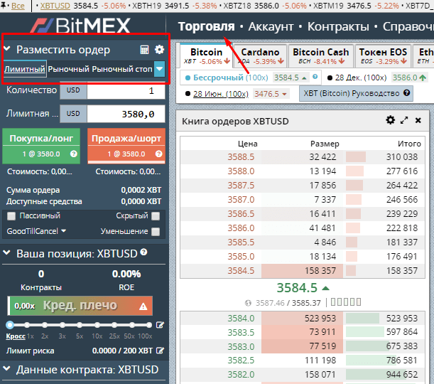 Типы ордеров Bitmex