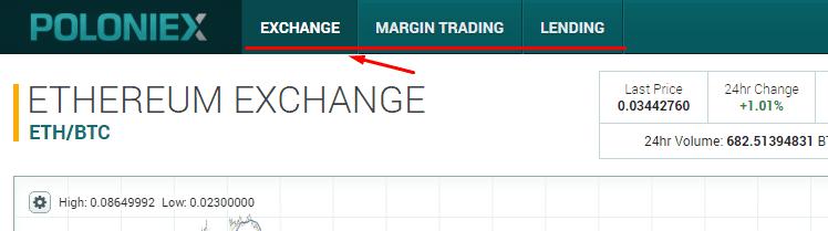 режим Exchange
