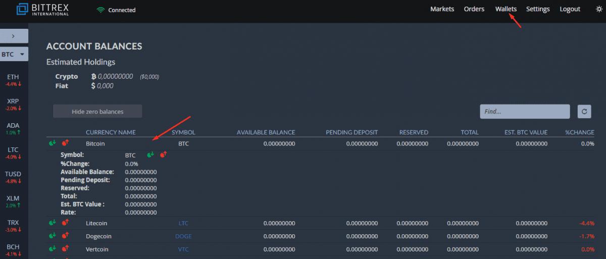 Bittrex: Recensione Definitiva ed Opinioni () - ComprareBitcoin