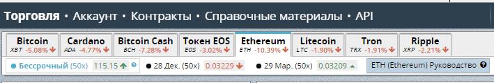 Пары BitMEX