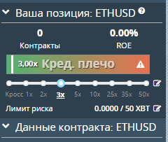 Панель кредитного плеча BitMEX