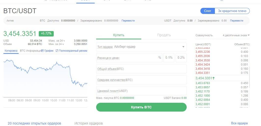 Какие типы ордеров доступны на бирже Okex