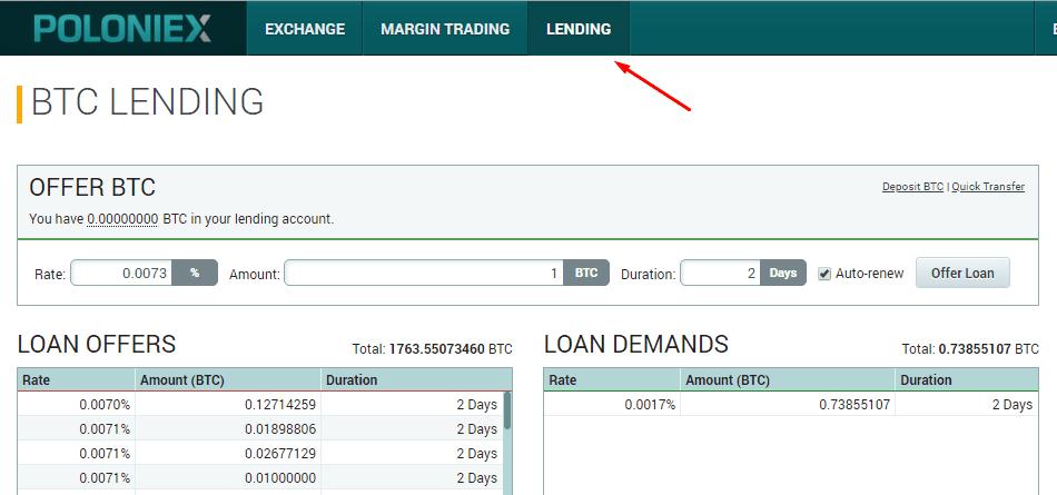Lending Poloniex