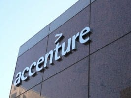 Акции Accenture PLC. Купить акции Accenture PLC. Где купить акции Accenture PLC?